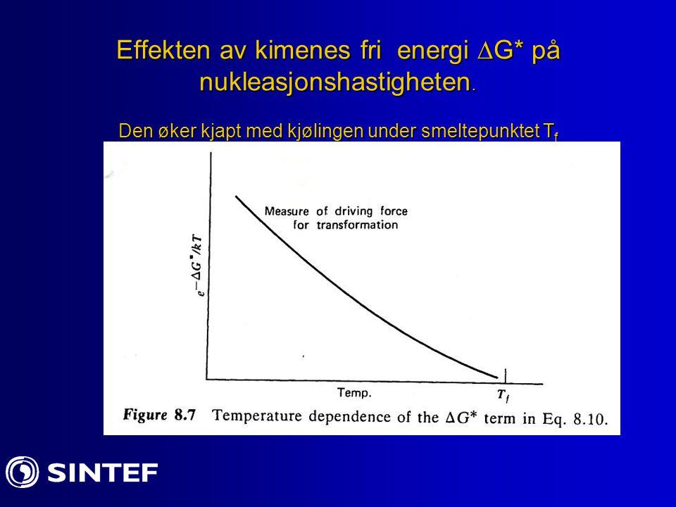 Effekten av kimenes fri energi  G* på nukleasjonshastigheten. Den øker kjapt med kjølingen under smeltepunktet T f