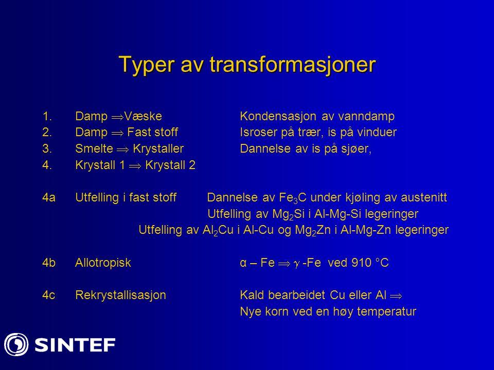 Typer av transformasjoner 1.Damp  VæskeKondensasjon av vanndamp 2.Damp  Fast stoffIsroser på trær, is på vinduer 3.Smelte  Krystaller Dannelse av i