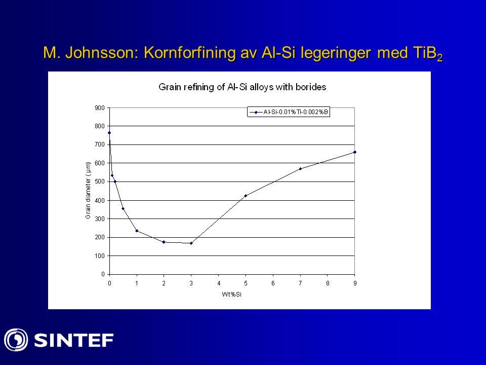 M. Johnsson: Kornforfining av Al-Si legeringer med TiB 2