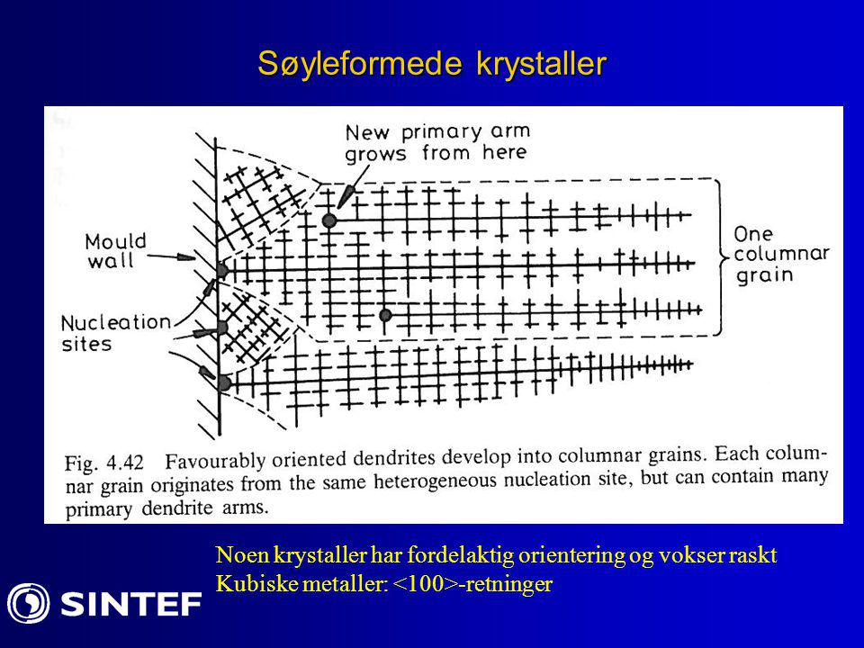 Søyleformede krystaller Noen krystaller har fordelaktig orientering og vokser raskt Kubiske metaller: -retninger