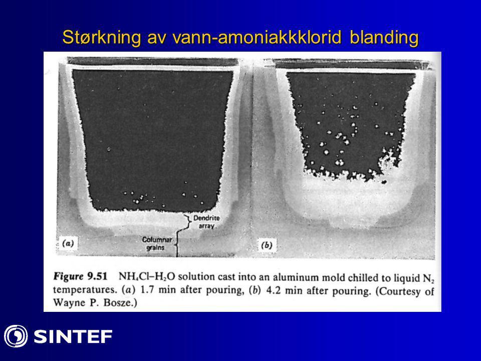 Størkning av vann-amoniakkklorid blanding