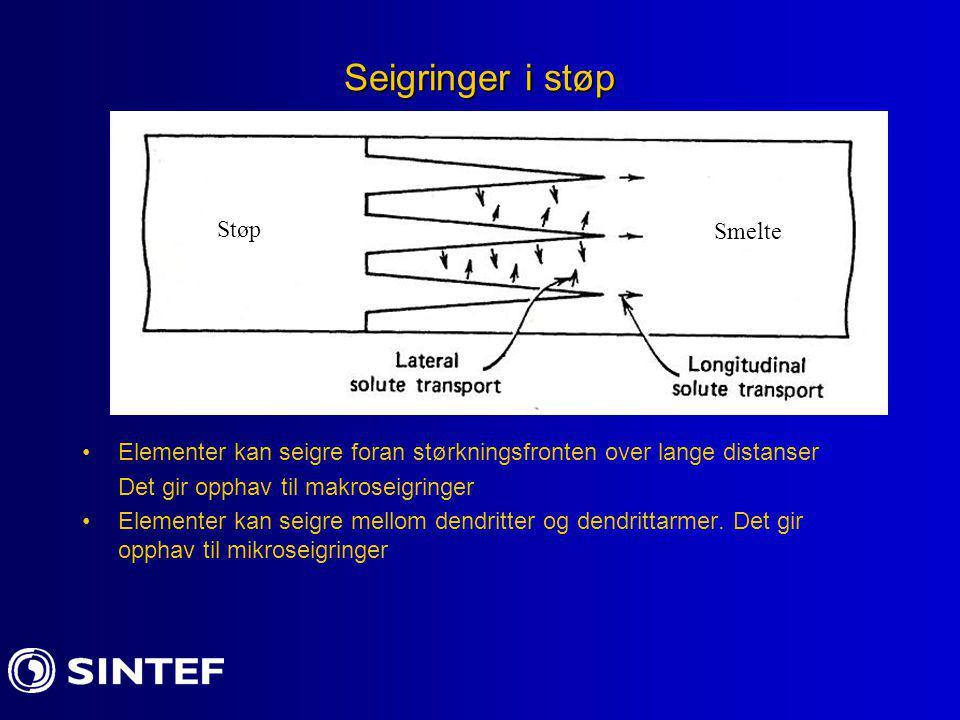 Seigringer i støp Elementer kan seigre foran størkningsfronten over lange distanser Det gir opphav til makroseigringer Elementer kan seigre mellom den