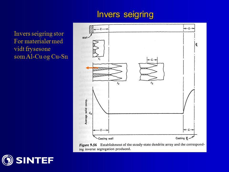 Invers seigring Invers seigring stor For materialer med vidt frysesone som Al-Cu og Cu-Sn