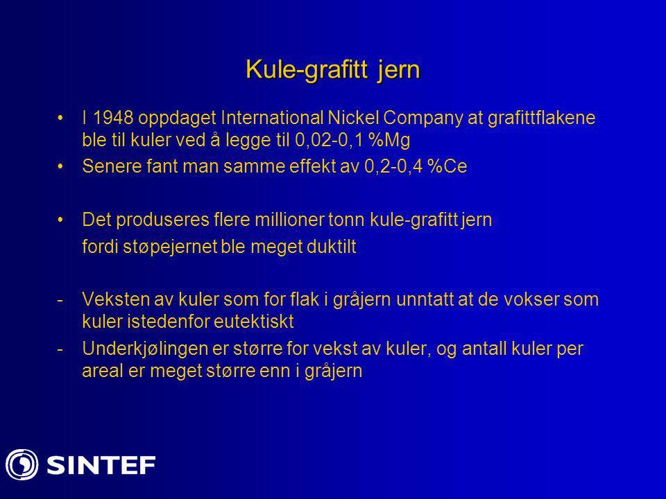 Kule-grafitt jern I 1948 oppdaget International Nickel Company at grafittflakene ble til kuler ved å legge til 0,02-0,1 %Mg Senere fant man samme effe