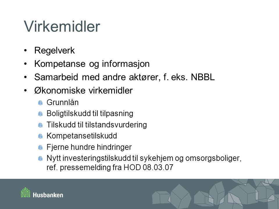 Virkemidler Regelverk Kompetanse og informasjon Samarbeid med andre aktører, f. eks. NBBL Økonomiske virkemidler Grunnlån Boligtilskudd til tilpasning
