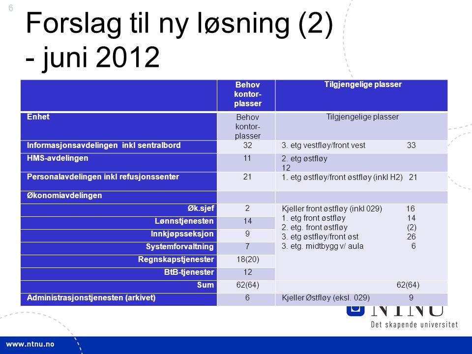 6 Forslag til ny løsning (2) - juni 2012 Behov kontor- plasser Tilgjengelige plasser EnhetBehov kontor- plasser Tilgjengelige plasser Informasjonsavdelingen inkl sentralbord323.