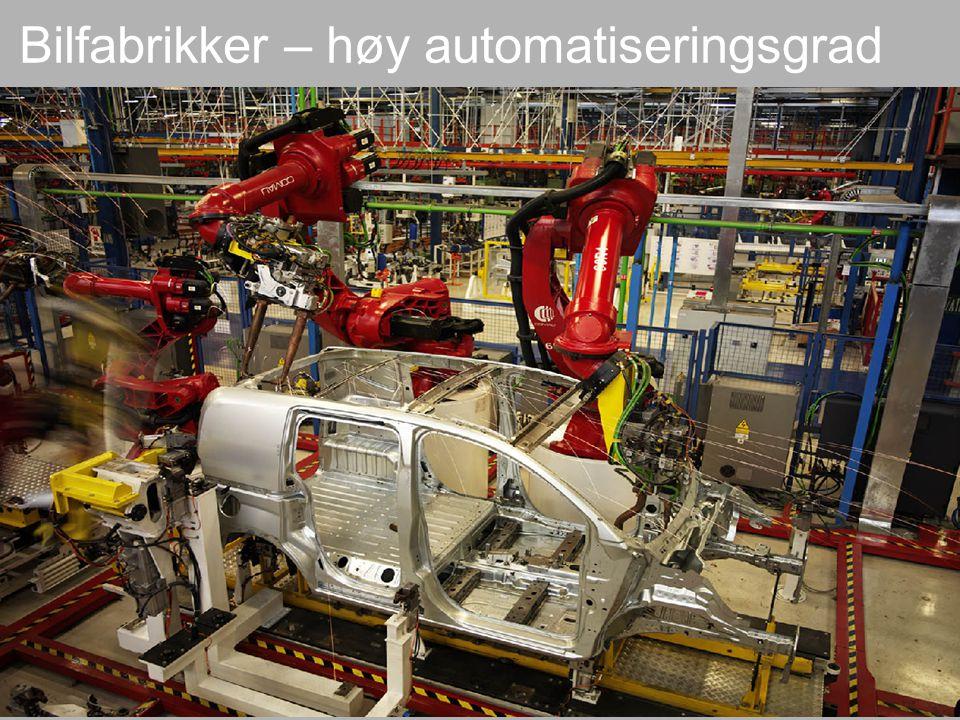 Kai A. Olsen, 30.03.2015 10 Bilfabrikker – høy automatiseringsgrad