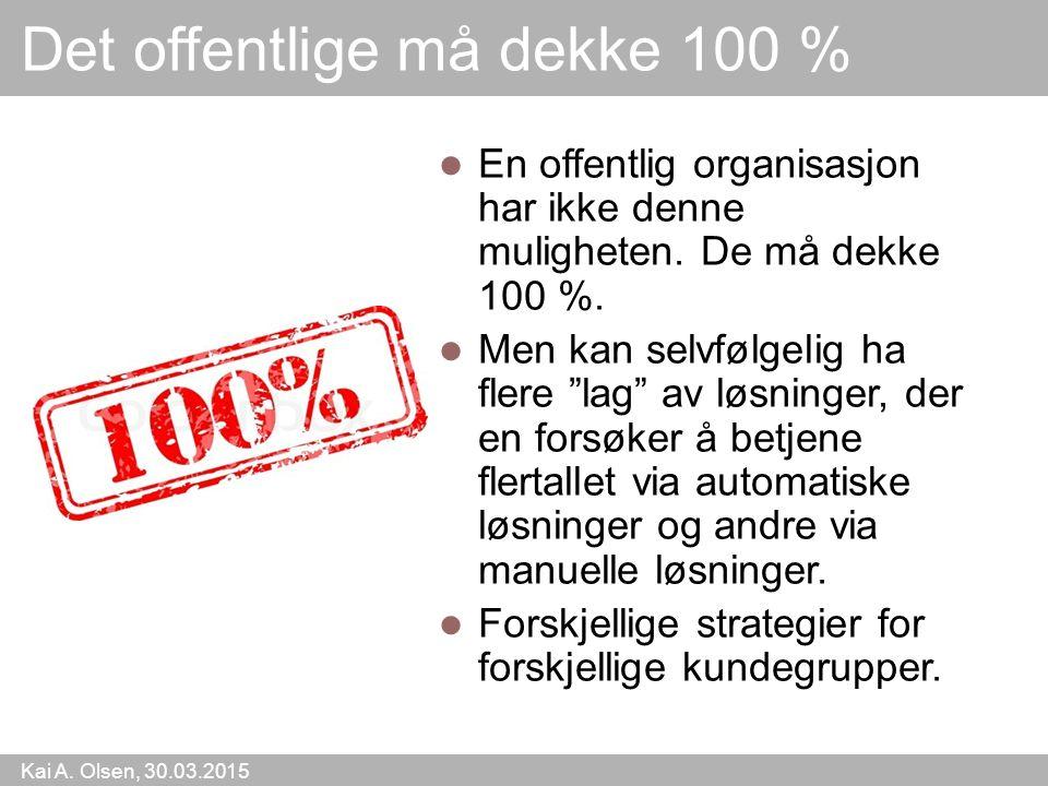 Kai A. Olsen, 30.03.2015 8 Det offentlige må dekke 100 % En offentlig organisasjon har ikke denne muligheten. De må dekke 100 %. Men kan selvfølgelig