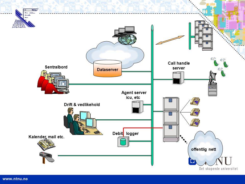 offentlig nett Dataserver Sentralbord Drift & vedlikehold Kalender, mail etc. Agent server icu, etc Debit. logger Call handle server