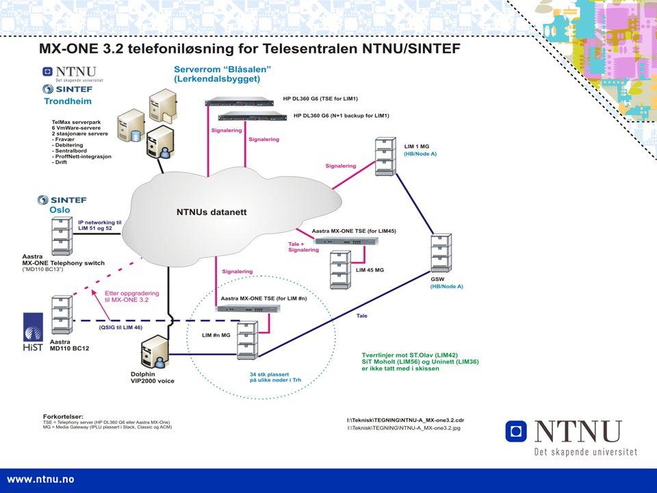 NYTT TELEFONI-KJERNENETT Planlagt og realisert arkitektur for kjernenett og nett ut til hver enkelt terminal 26 lokasjoner i Trondheim Nytt kjernenett består av 14 ruterdomener