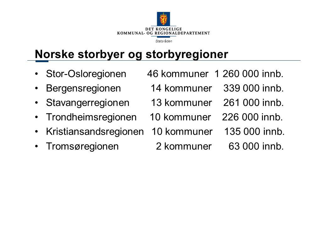 Statsråden Norske storbyer og storbyregioner Stor-Osloregionen 46 kommuner 1 260 000 innb.