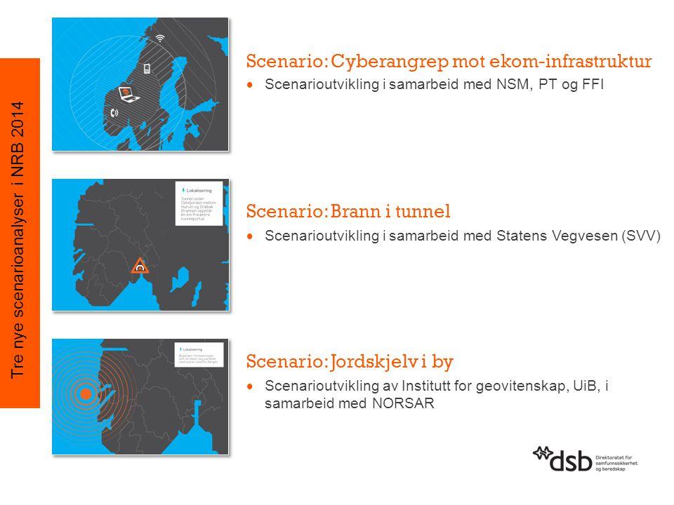 Scenario: Cyberangrep mot ekom-infrastruktur  Scenarioutvikling i samarbeid med NSM, PT og FFI Scenario: Brann i tunnel  Scenarioutvikling i samarbe