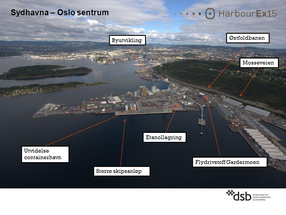 Østfoldbanen Mosseveien Større skipsanløp Flydrivstoff Gardermoen Utvidelse containerhavn Etanollagring Byutvikling Sydhavna – Oslo sentrum