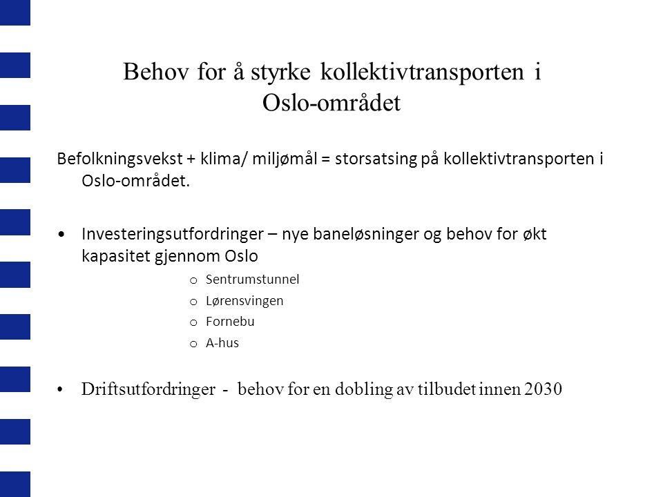 Behov for å styrke kollektivtransporten i Oslo-området Befolkningsvekst + klima/ miljømål = storsatsing på kollektivtransporten i Oslo-området.