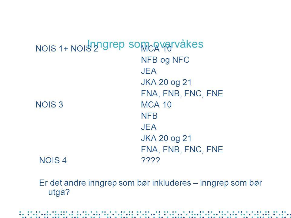 Inngrep som overvåkes NOIS 1+ NOIS 2MCA 10 NFB og NFC JEA JKA 20 og 21 FNA, FNB, FNC, FNE NOIS 3MCA 10 NFB JEA JKA 20 og 21 FNA, FNB, FNC, FNE NOIS 4