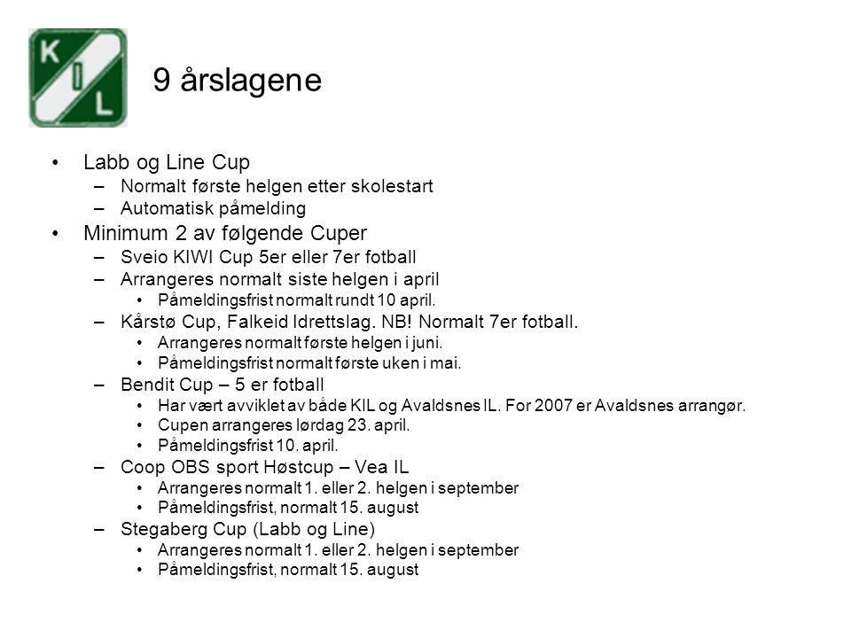 9 årslagene Labb og Line Cup –Normalt første helgen etter skolestart –Automatisk påmelding Minimum 2 av følgende Cuper –Sveio KIWI Cup 5er eller 7er f
