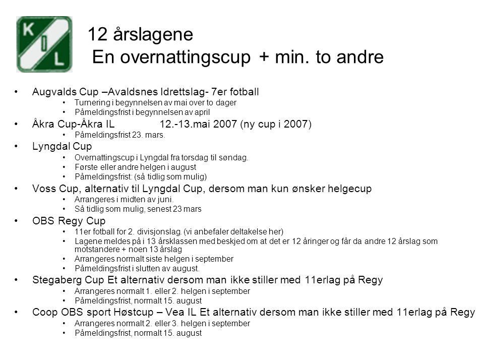 12 årslagene En overnattingscup + min. to andre Augvalds Cup –Avaldsnes Idrettslag- 7er fotball Turnering i begynnelsen av mai over to dager Påmelding