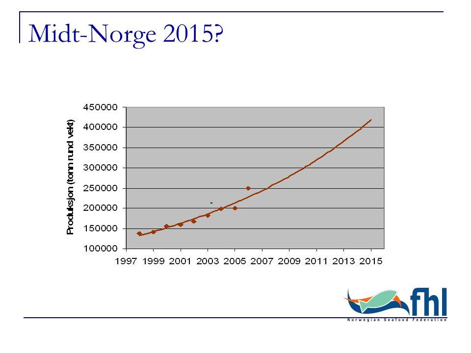 Midt-Norge 2015