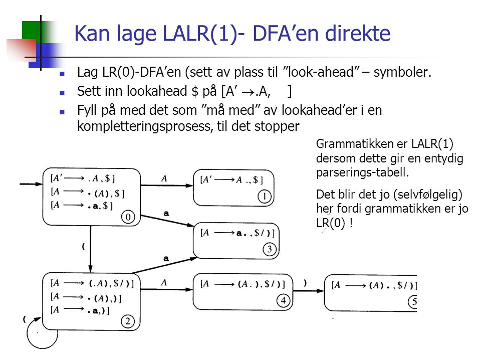 Kan lage LALR(1)- DFA'en direkte Lag LR(0)-DFA'en (sett av plass til look-ahead – symboler.