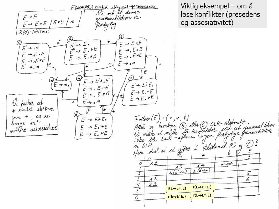 Viktig eksempel – om å løse konflikter (presedens og assosiativitet) r(E  E+.E) r(E  E*E.) r(E  E+E.) r(E  E*.E)