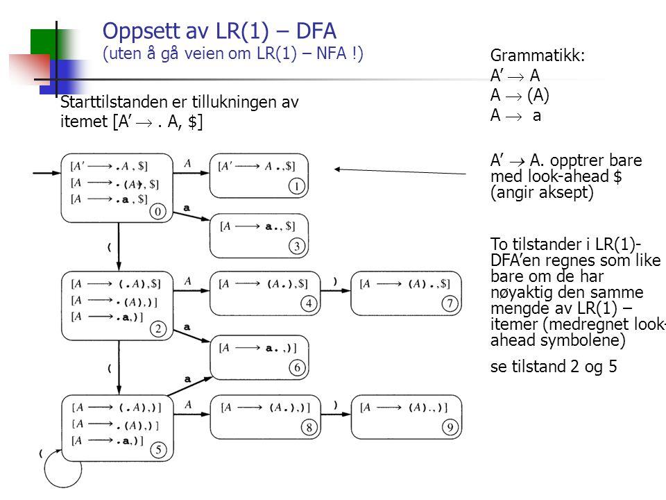Oppsett av LR(1) – DFA (uten å gå veien om LR(1) – NFA !) Starttilstanden er tillukningen av itemet [A' .