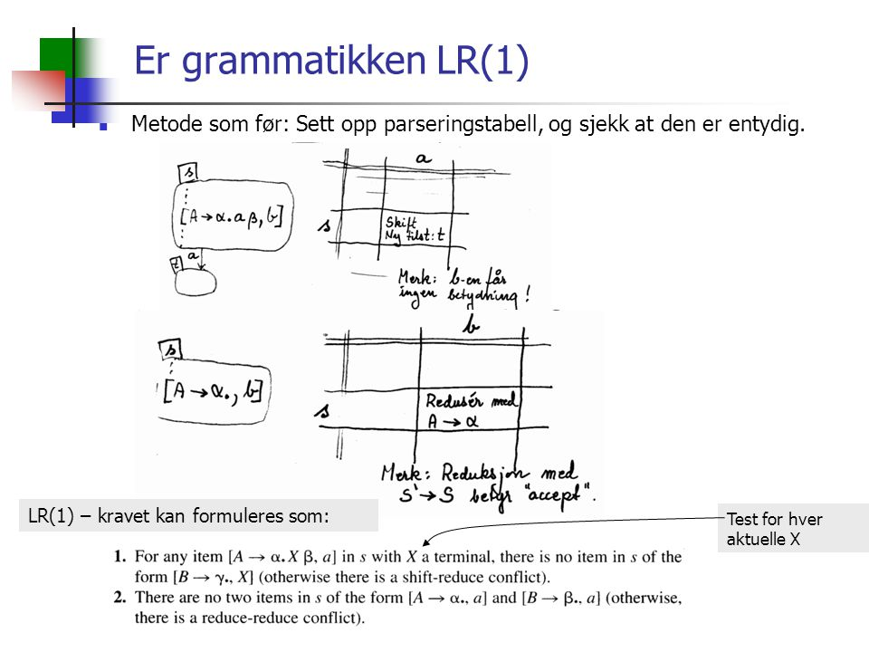 Er grammatikken LR(1) Metode som før: Sett opp parseringstabell, og sjekk at den er entydig.