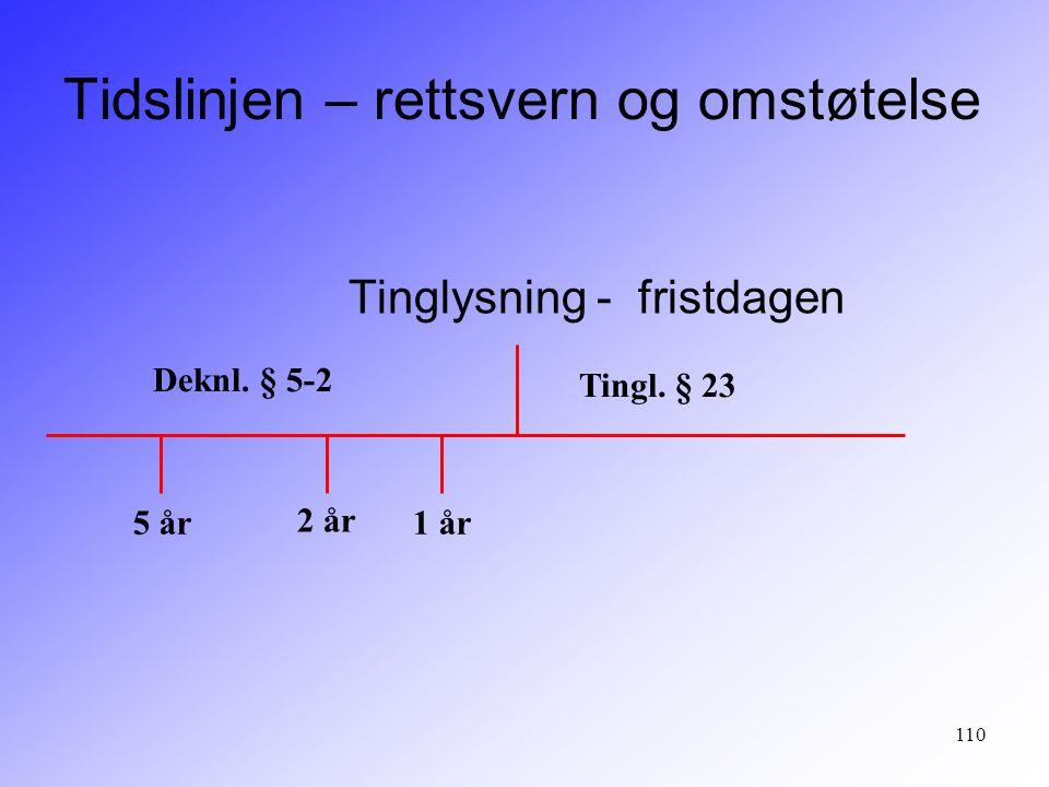 110 Tidslinjen – rettsvern og omstøtelse Tinglysning - fristdagen 5 år 2 år 1 år Deknl. § 5-2 Tingl. § 23