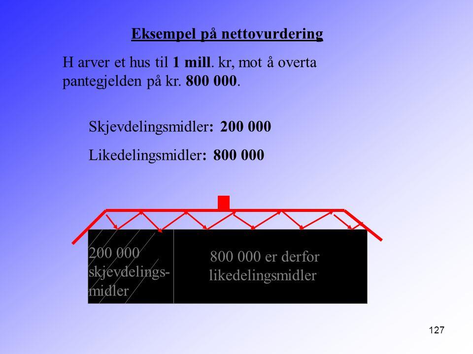 127 Eksempel på nettovurdering H arver et hus til 1 mill. kr, mot å overta pantegjelden på kr. 800 000. 800 000 er derfor likedelingsmidler 200 000 sk