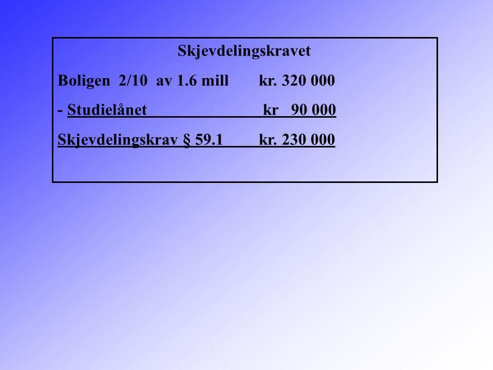 Skjevdelingskravet Boligen 2/10 av 1.6 mill kr. 320 000 - Studielånet kr 90 000 Skjevdelingskrav § 59.1 kr. 230 000