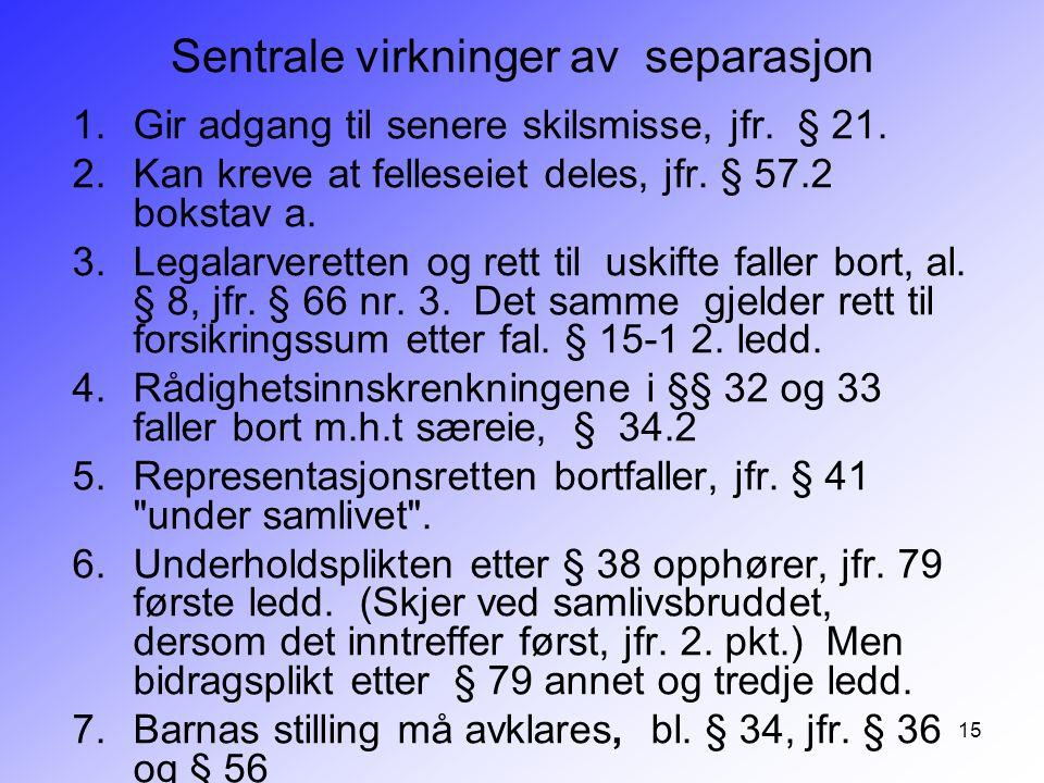 15 Sentrale virkninger av separasjon 1.Gir adgang til senere skilsmisse, jfr. § 21. 2.Kan kreve at felleseiet deles, jfr. § 57.2 bokstav a. 3.Legalarv