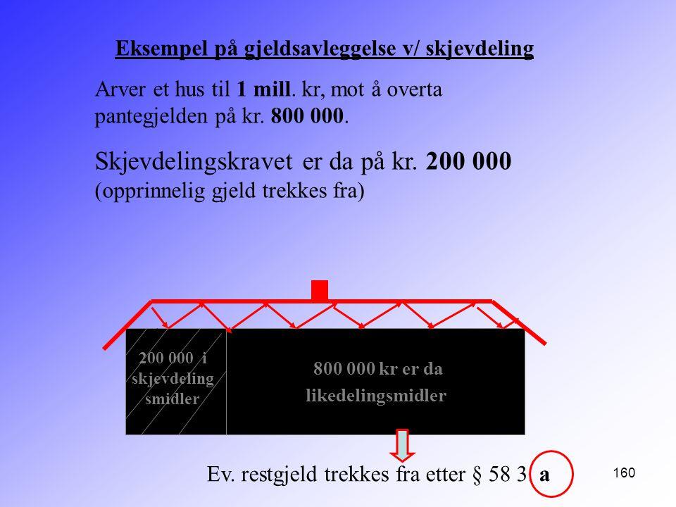 160 Eksempel på gjeldsavleggelse v/ skjevdeling Arver et hus til 1 mill. kr, mot å overta pantegjelden på kr. 800 000. Skjevdelingskravet er da på kr.