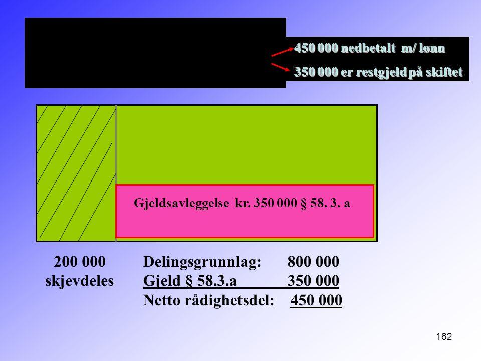 162 200 000 skjevdeles Delingsgrunnlag:800 000 Gjeld § 58.3.a 350 000 Netto rådighetsdel: 450 000 Brutto rådighetsdel (arvet hus) 1 mill Opprinnelig g