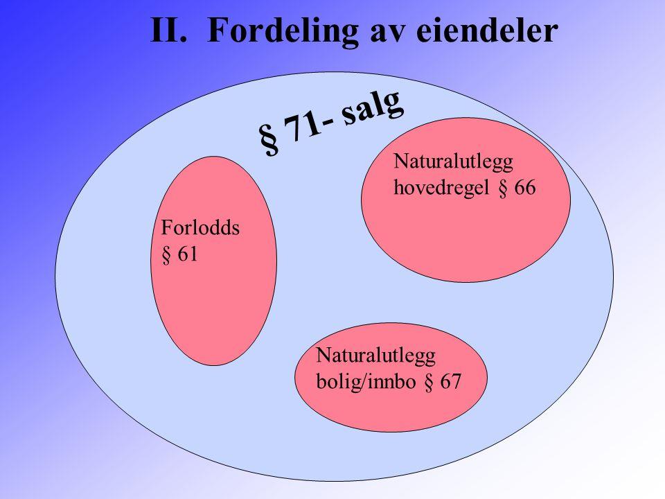 Forlodds § 61 Naturalutlegg hovedregel § 66 Naturalutlegg bolig/innbo § 67 § 71- salg II. Fordeling av eiendeler