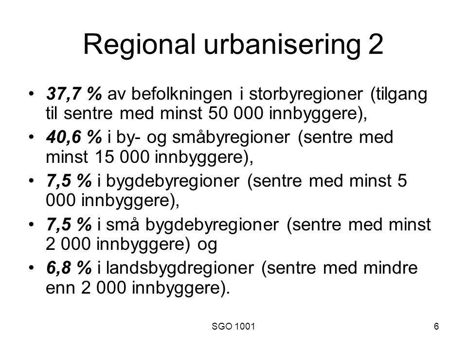 SGO 10016 Regional urbanisering 2 37,7 % av befolkningen i storbyregioner (tilgang til sentre med minst 50 000 innbyggere), 40,6 % i by- og småbyregioner (sentre med minst 15 000 innbyggere), 7,5 % i bygdebyregioner (sentre med minst 5 000 innbyggere), 7,5 % i små bygdebyregioner (sentre med minst 2 000 innbyggere) og 6,8 % i landsbygdregioner (sentre med mindre enn 2 000 innbyggere).