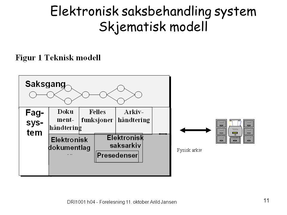 DRI1001 h04 - Forelesning 11. oktober Arild Jansen 11 Elektronisk saksbehandling system Skjematisk modell