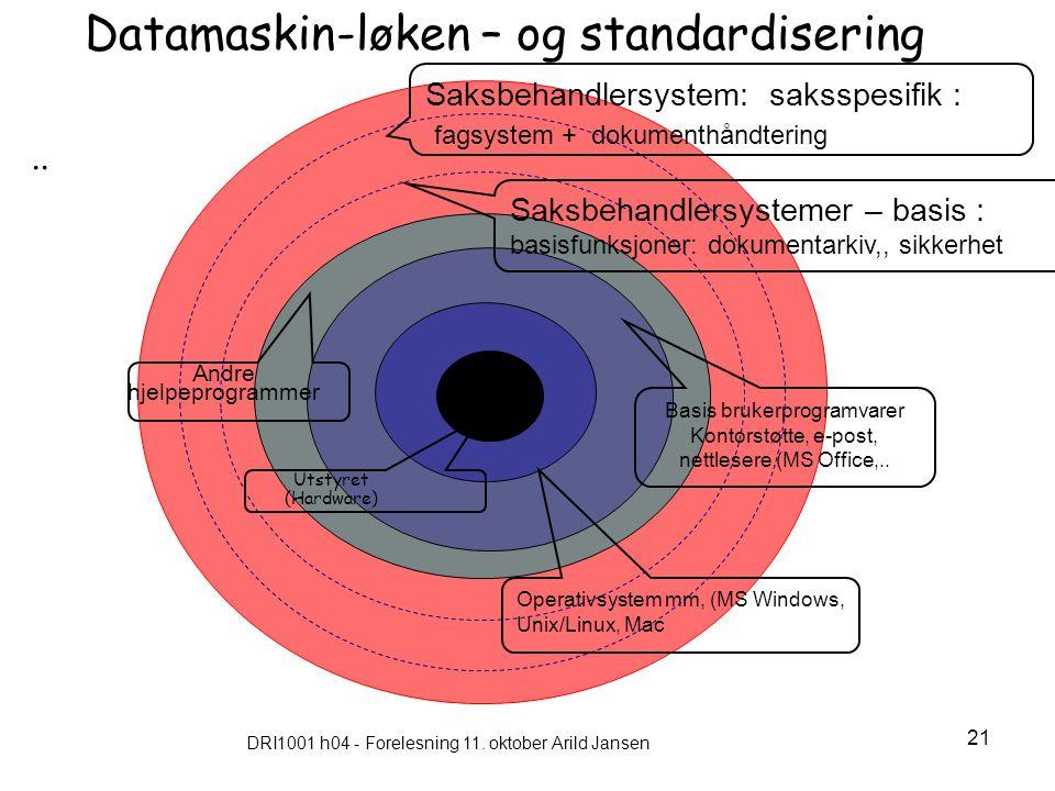 DRI1001 h04 - Forelesning 11. oktober Arild Jansen 21.. Utstyret (Hardware) Basis brukerprogramvarer Kontorstøtte, e-post, nettlesere (MS Office,.. Op