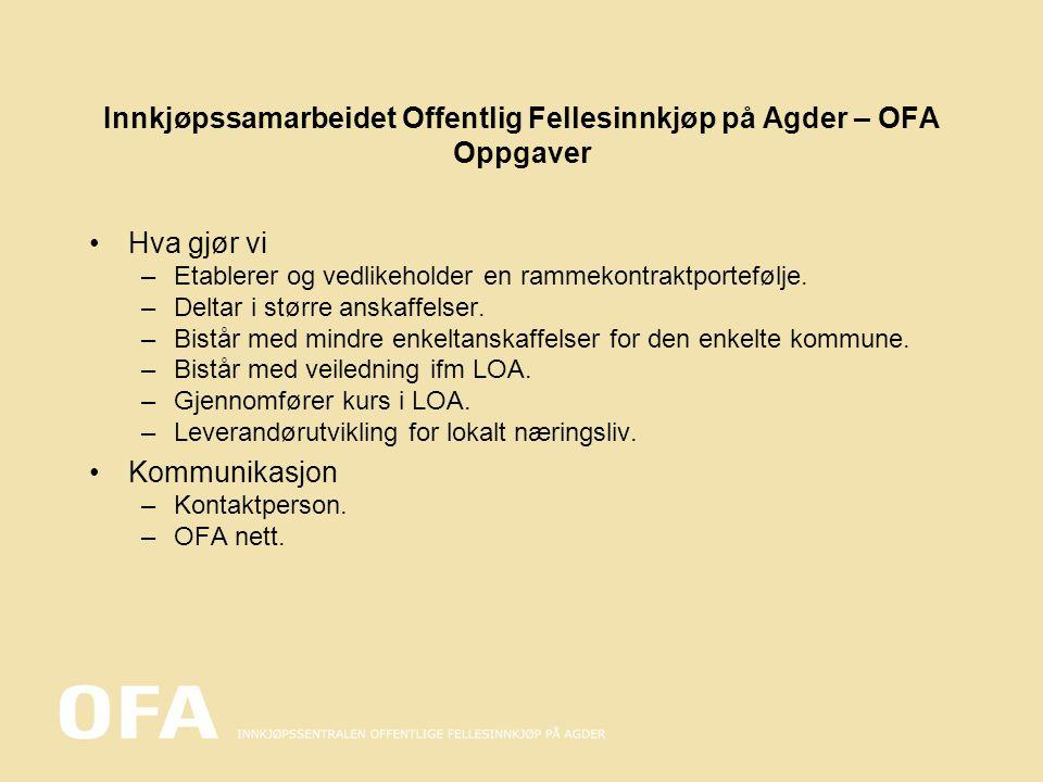 Innkjøpssamarbeidet Offentlig Fellesinnkjøp på Agder – OFA Oppgaver Hva gjør vi –Etablerer og vedlikeholder en rammekontraktportefølje.