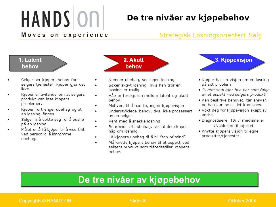 Strategisk Løsningsorientert Salg M o v e s o n e x p e r i e n c e Oslo 25.07.2001Copyrights © HANDS ONPage / Pages 16Oktober 2004Copyrights © HANDS