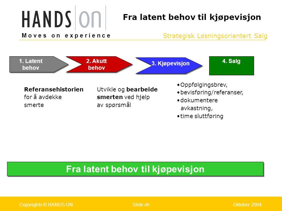 Strategisk Løsningsorientert Salg M o v e s o n e x p e r i e n c e Oslo 25.07.2001Copyrights © HANDS ONPage / Pages 17Oktober 2004Copyrights © HANDS