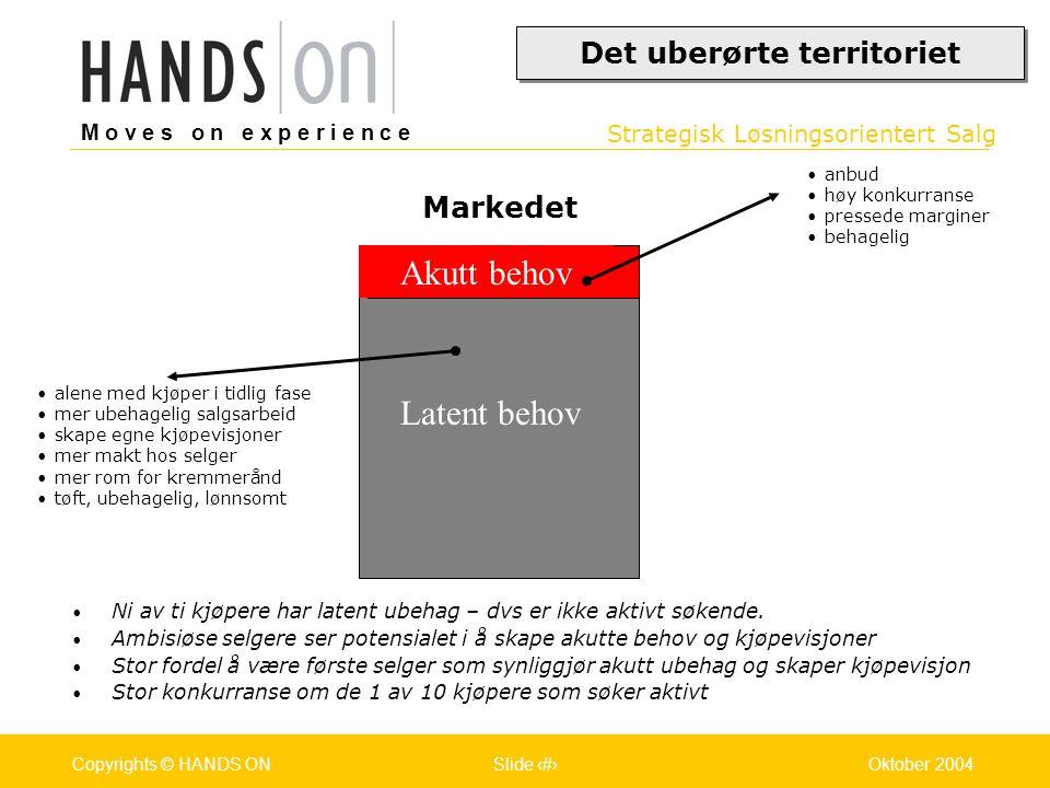 Strategisk Løsningsorientert Salg M o v e s o n e x p e r i e n c e Oslo 25.07.2001Copyrights © HANDS ONPage / Pages 18Oktober 2004Copyrights © HANDS