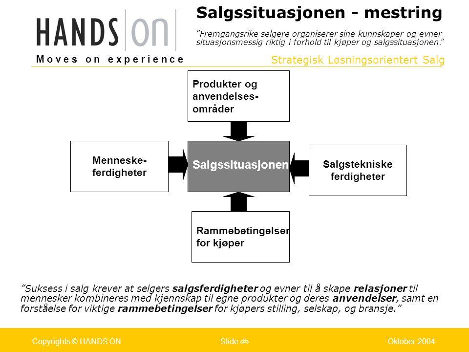 Strategisk Løsningsorientert Salg M o v e s o n e x p e r i e n c e Oslo 25.07.2001Copyrights © HANDS ONPage / Pages 40Oktober 2004Copyrights © HANDS