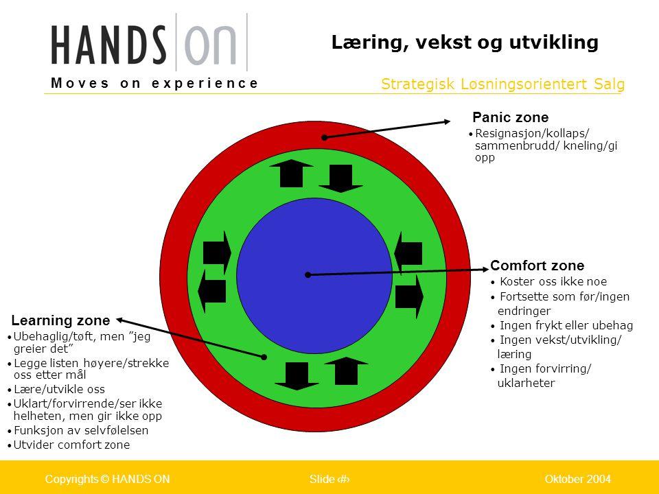 Strategisk Løsningsorientert Salg M o v e s o n e x p e r i e n c e Oslo 25.07.2001Copyrights © HANDS ONPage / Pages 41Oktober 2004Copyrights © HANDS