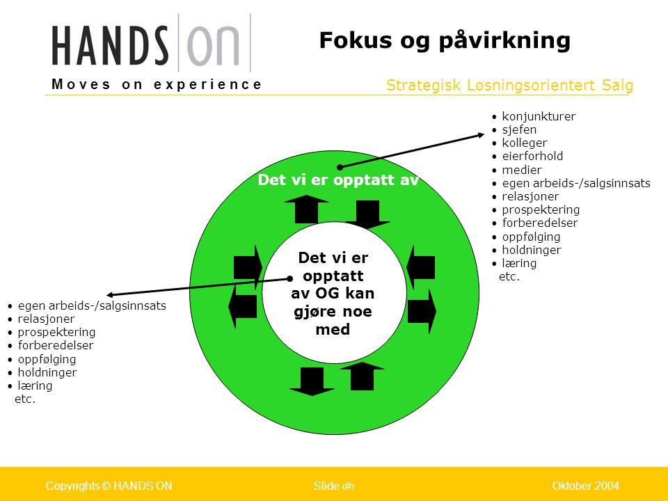 Strategisk Løsningsorientert Salg M o v e s o n e x p e r i e n c e Oslo 25.07.2001Copyrights © HANDS ONPage / Pages 42Oktober 2004Copyrights © HANDS
