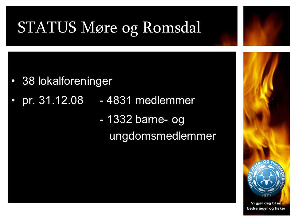STATUS Møre og Romsdal 38 lokalforeninger pr.