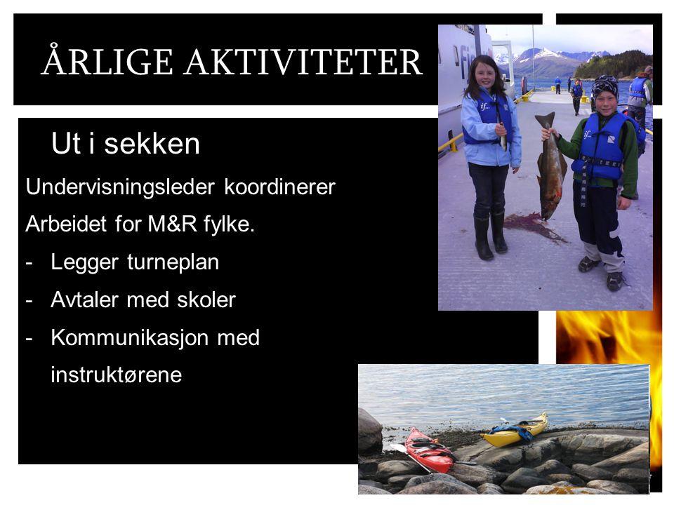 ÅRLIGE AKTIVITETER Ut i sekken Undervisningsleder koordinerer Arbeidet for M&R fylke.