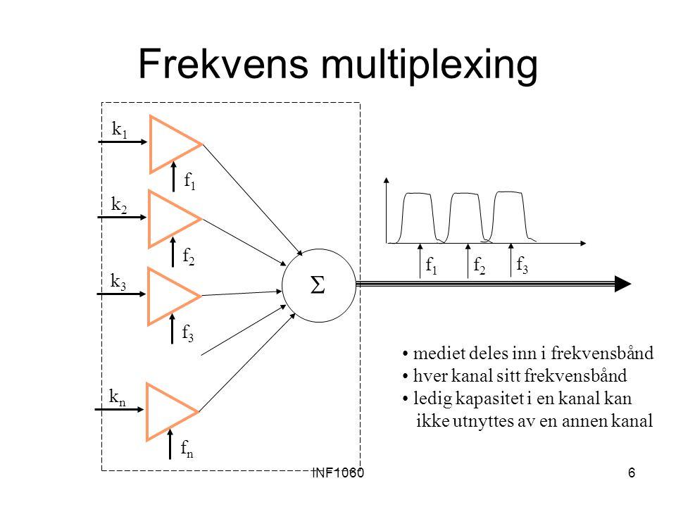 INF10606 Frekvens multiplexing f1f1 k1k1 f2f2 k2k2 f3f3 k3k3 fnfn knkn  f1f1 f2f2 f3f3 mediet deles inn i frekvensbånd hver kanal sitt frekvensbånd ledig kapasitet i en kanal kan ikke utnyttes av en annen kanal