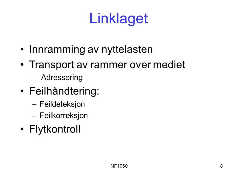INF10608 Linklaget Innramming av nyttelasten Transport av rammer over mediet – Adressering Feilhåndtering: –Feildeteksjon –Feilkorreksjon Flytkontroll