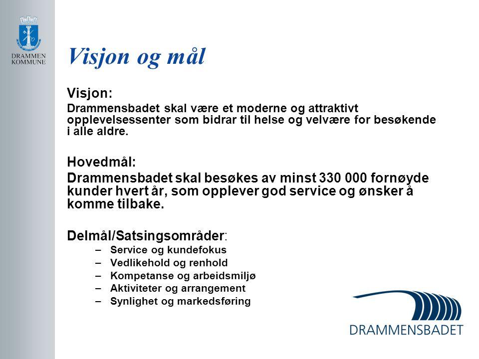 Visjon og mål Visjon: Drammensbadet skal være et moderne og attraktivt opplevelsessenter som bidrar til helse og velvære for besøkende i alle aldre.