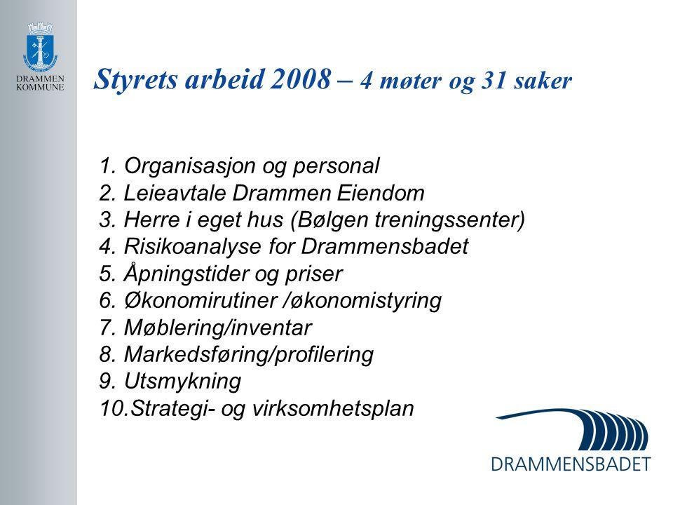 Styrets arbeid 2008 – 4 møter og 31 saker 1.Organisasjon og personal 2.Leieavtale Drammen Eiendom 3.Herre i eget hus (Bølgen treningssenter) 4.Risikoa