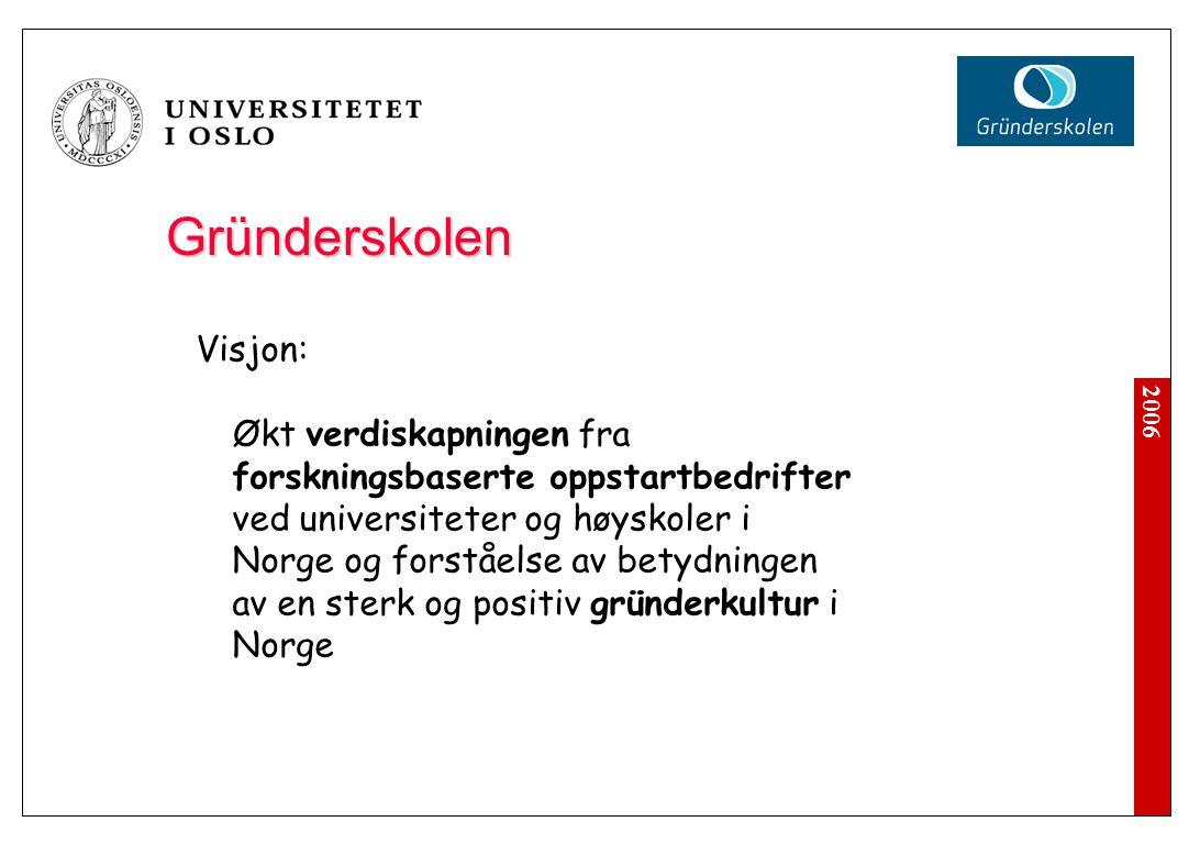 2006 Gründerskolen Visjon: Økt verdiskapningen fra forskningsbaserte oppstartbedrifter ved universiteter og høyskoler i Norge og forståelse av betydningen av en sterk og positiv gründerkultur i Norge